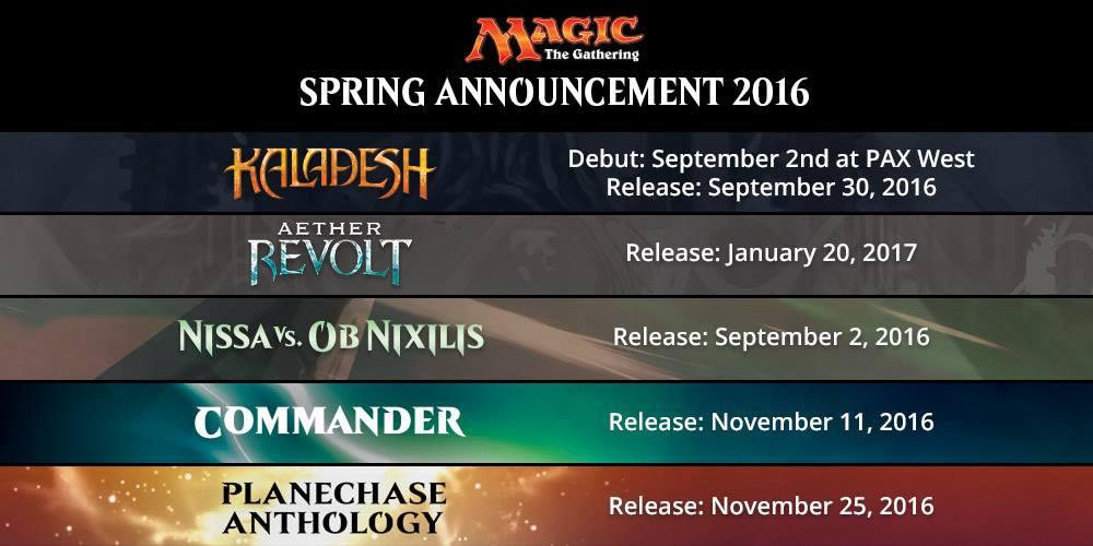 Roční představení Magicových produktů - 01/2016